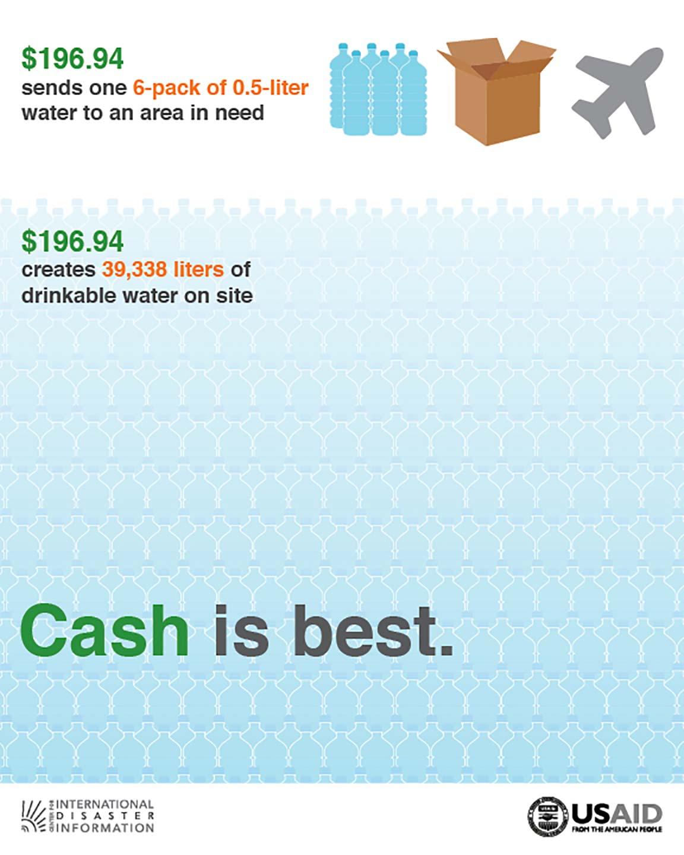 Cash is best.