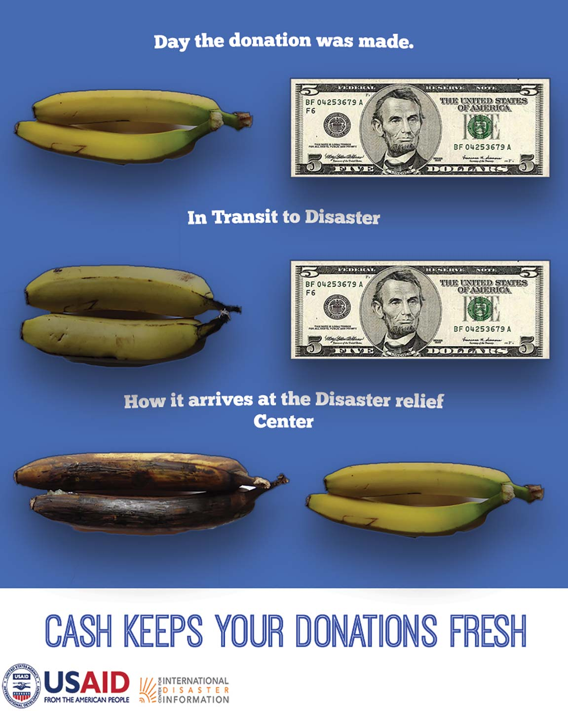 Cash Keeps Your Donations Fresh
